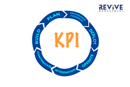 KPI  Consulting